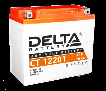 DELTA CT 12201